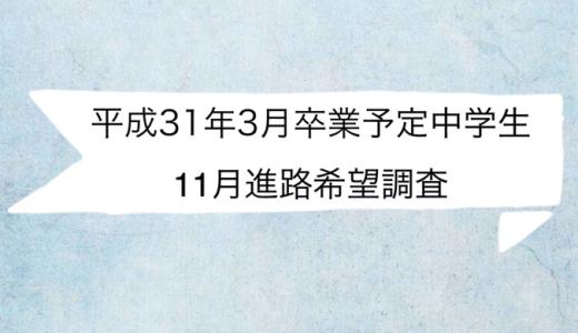 平成31年3月卒業予定中学生11月進路希望調査結果