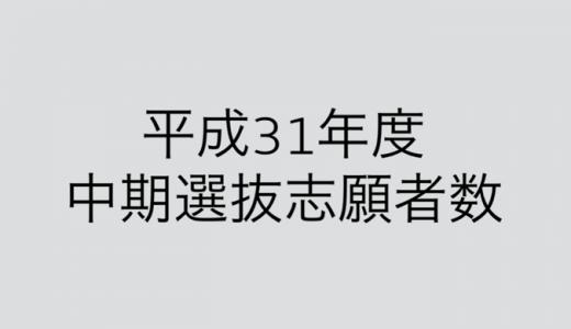 平成31年度京都府公立高校中期選抜志願者数